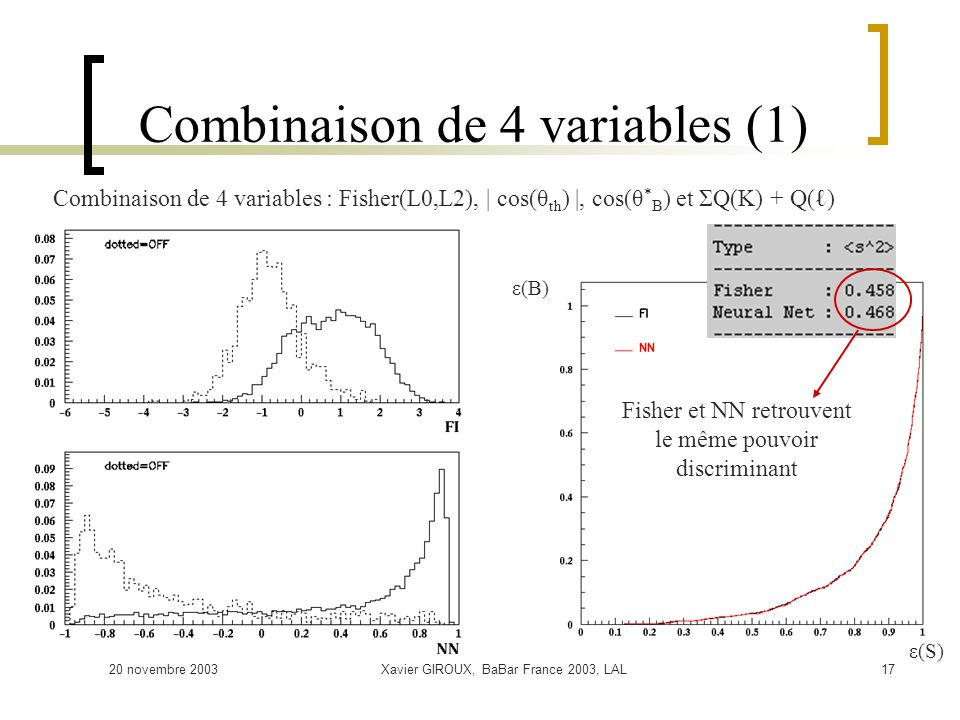 20 novembre 2003Xavier GIROUX, BaBar France 2003, LAL17 Combinaison de 4 variables (1) Combinaison de 4 variables : Fisher(L0,L2), | cos(θ th ) |, cos