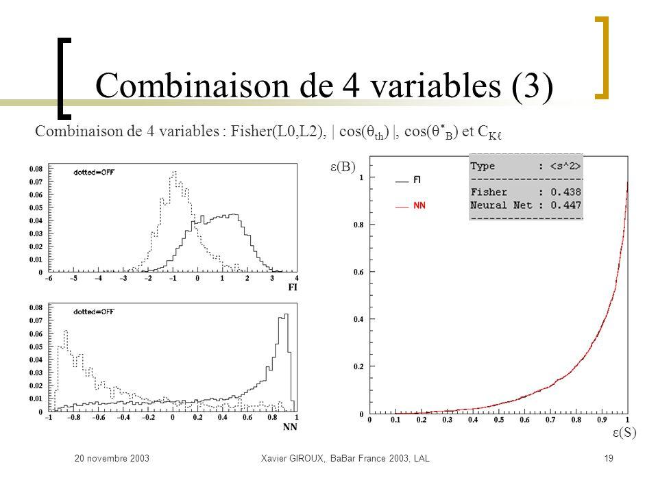 20 novembre 2003Xavier GIROUX, BaBar France 2003, LAL19 Combinaison de 4 variables (3) ε(S) ε(B) Combinaison de 4 variables : Fisher(L0,L2), | cos(θ th ) |, cos(θ * B ) et C K