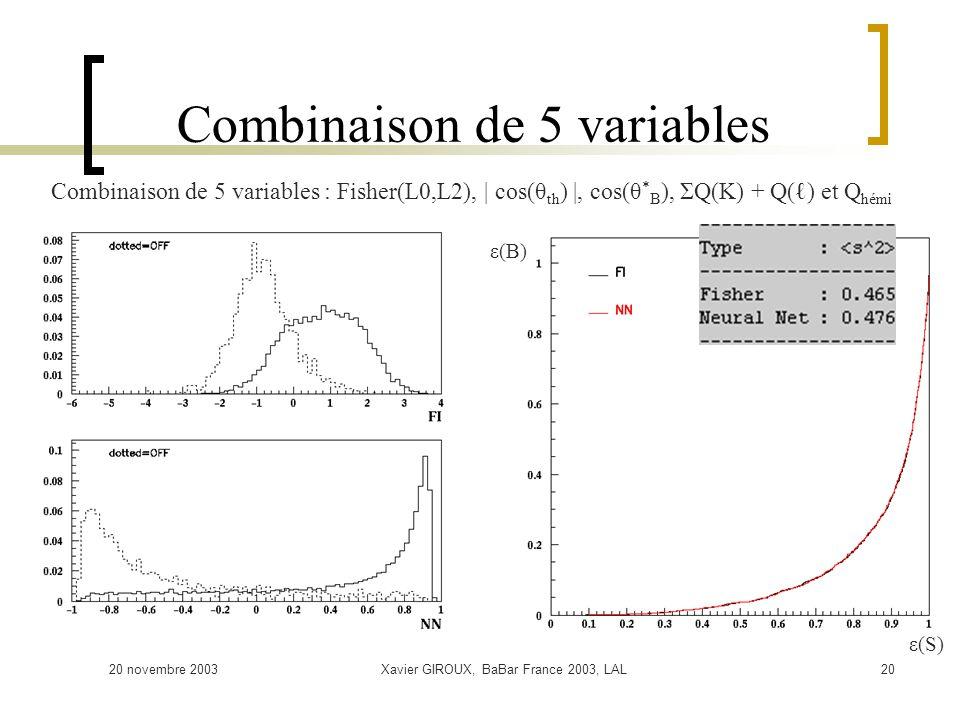 20 novembre 2003Xavier GIROUX, BaBar France 2003, LAL20 Combinaison de 5 variables ε(S) ε(B) Combinaison de 5 variables : Fisher(L0,L2), | cos(θ th ) |, cos(θ * B ), ΣQ(K) + Q() et Q hémi