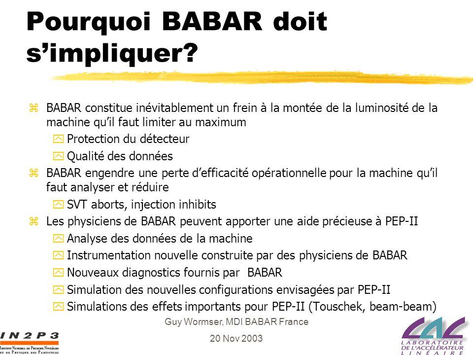 Guy Wormser, MDI BABAR France 20 Nov 2003 Pourquoi BABAR doit simpliquer? zBABAR constitue inévitablement un frein à la montée de la luminosité de la