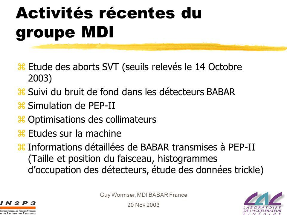 Guy Wormser, MDI BABAR France 20 Nov 2003 Activités récentes du groupe MDI zEtude des aborts SVT (seuils relevés le 14 Octobre 2003) zSuivi du bruit de fond dans les détecteurs BABAR zSimulation de PEP-II zOptimisations des collimateurs zEtudes sur la machine zInformations détaillées de BABAR transmises à PEP-II (Taille et position du faisceau, histogrammes doccupation des détecteurs, étude des données trickle)