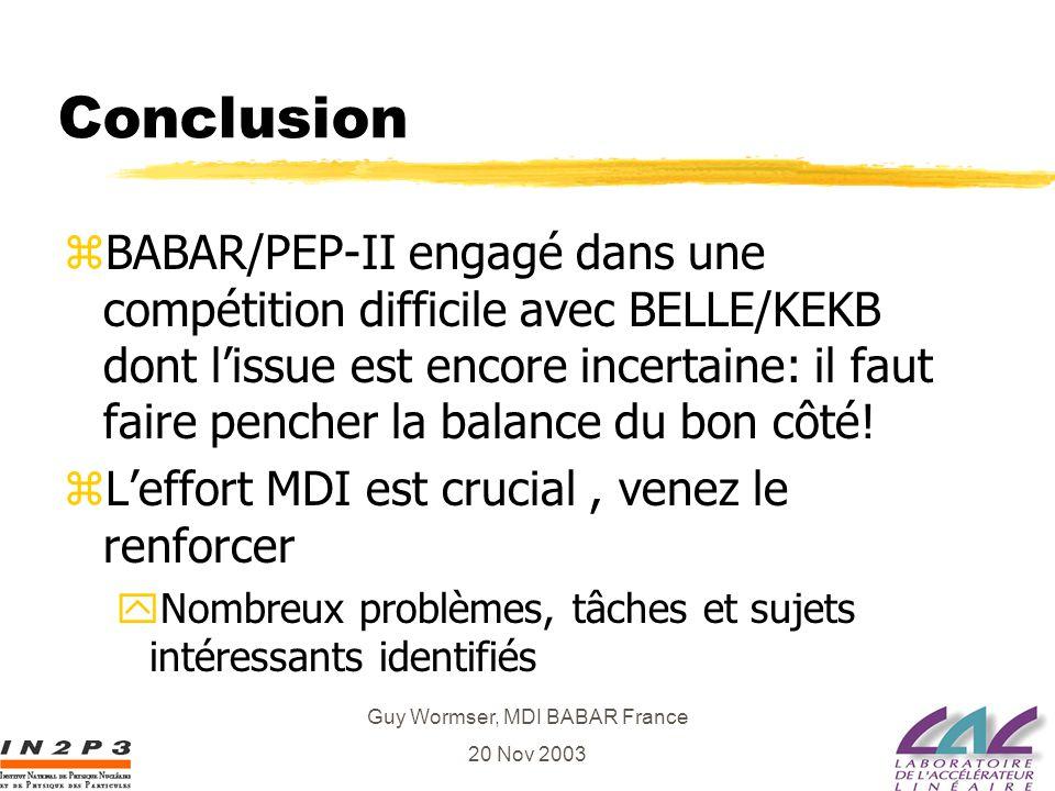 Guy Wormser, MDI BABAR France 20 Nov 2003 Conclusion zBABAR/PEP-II engagé dans une compétition difficile avec BELLE/KEKB dont lissue est encore incertaine: il faut faire pencher la balance du bon côté.