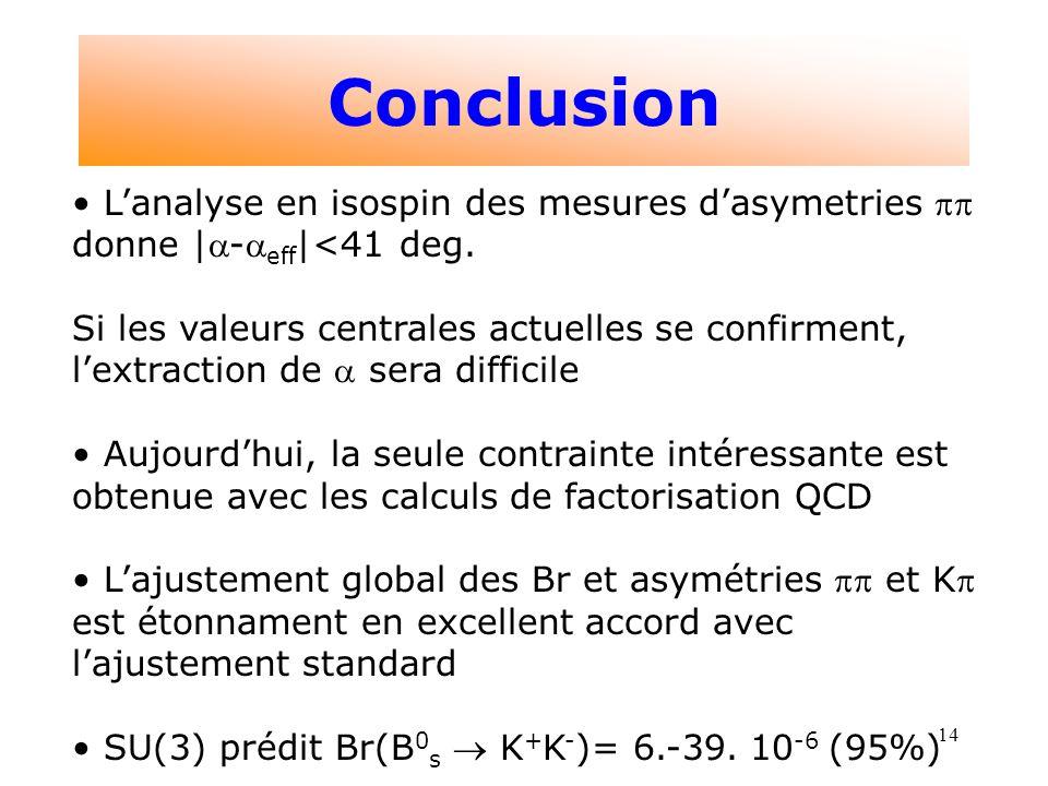14 Conclusion Lanalyse en isospin des mesures dasymetries donne |- eff |<41 deg. Si les valeurs centrales actuelles se confirment, lextraction de sera