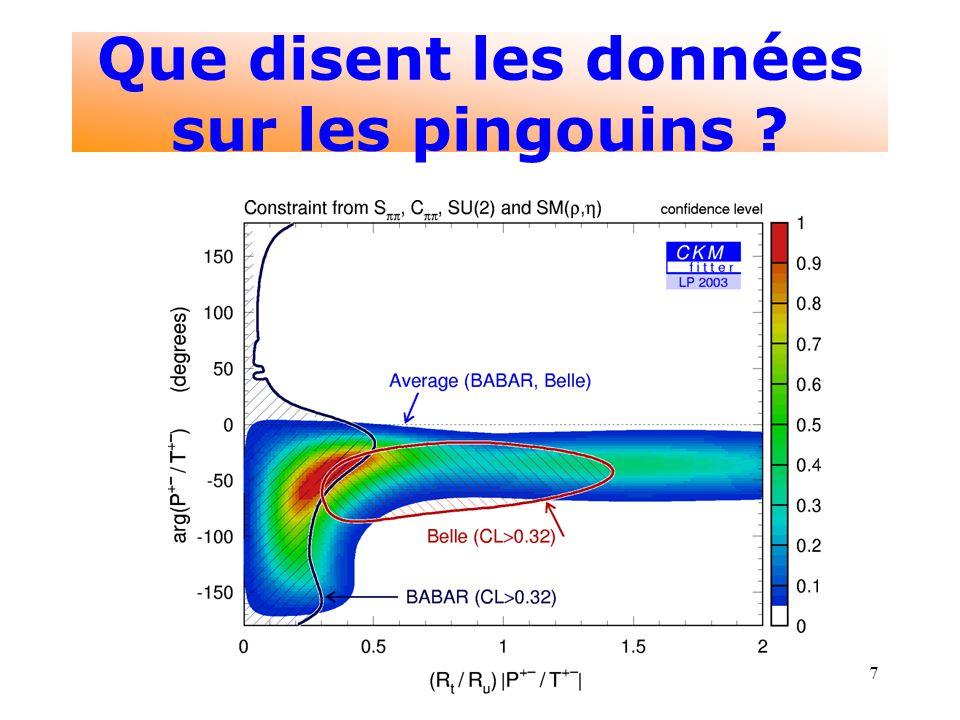 7 Que disent les données sur les pingouins ?