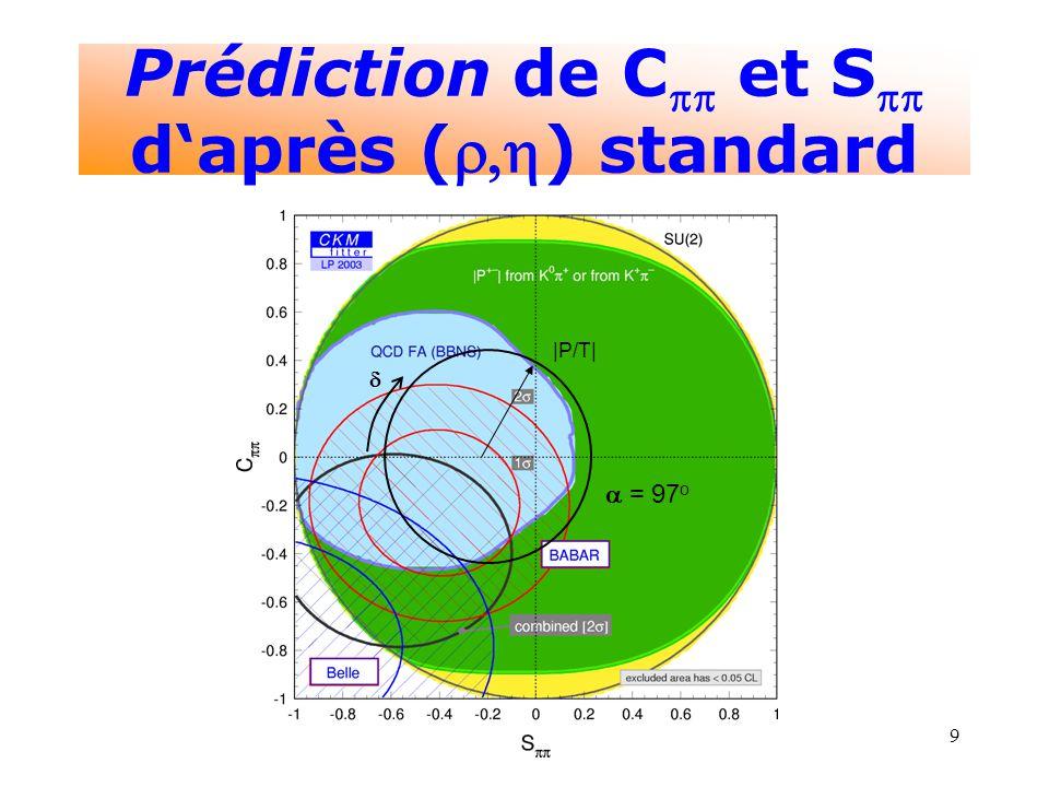 9 Prédiction de C et S daprès () standard = 97 o |P/T|