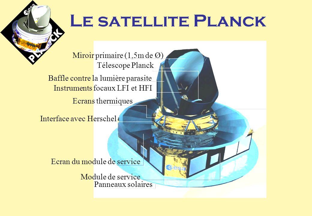 François Couchot, CPPM, 7 juin 2004 12 Le satellite Planck Miroir primaire (1,5m de Ø) Télescope Planck Baffle contre la lumière parasite Instruments