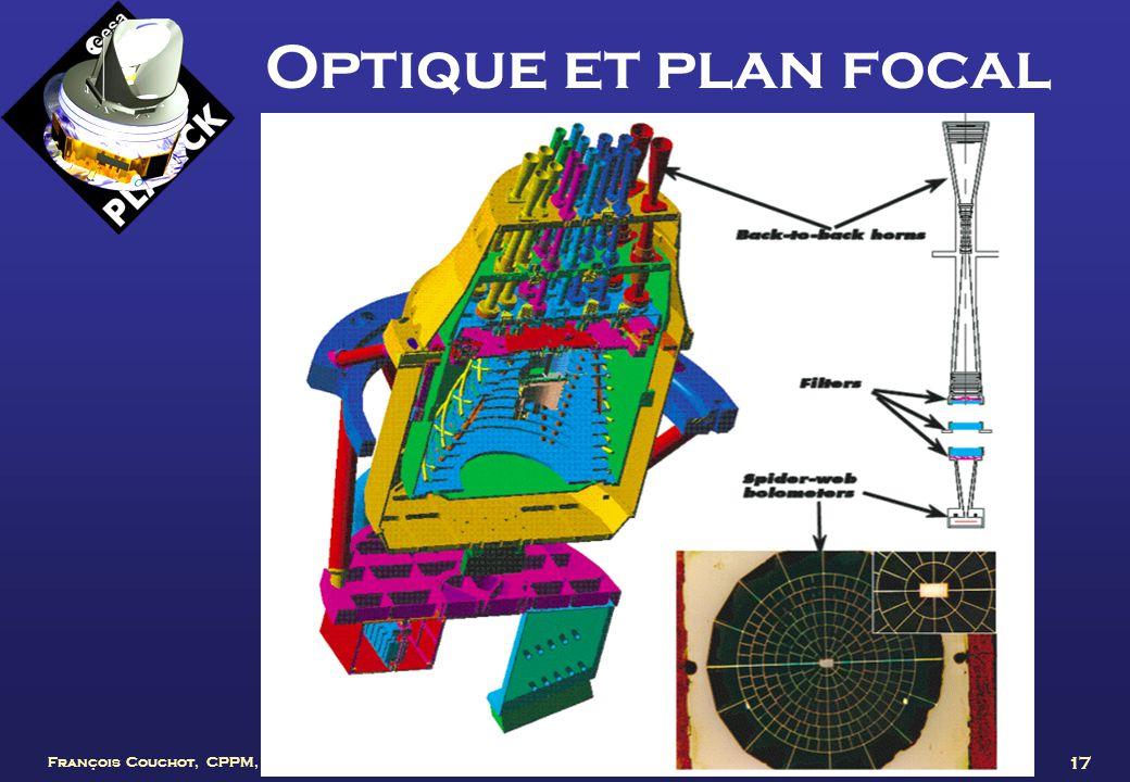 François Couchot, CPPM, 7 juin 2004 17 Optique et plan focal