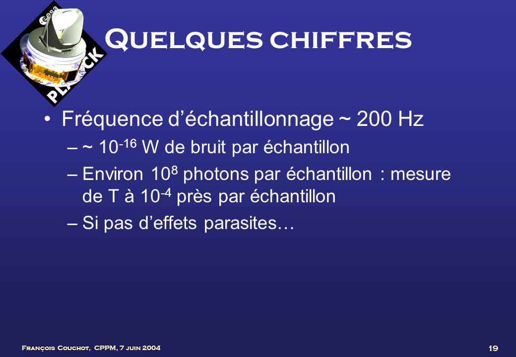 François Couchot, CPPM, 7 juin 2004 19 Quelques chiffres Fréquence déchantillonnage ~ 200 Hz –~ 10 -16 W de bruit par échantillon –Environ 10 8 photon