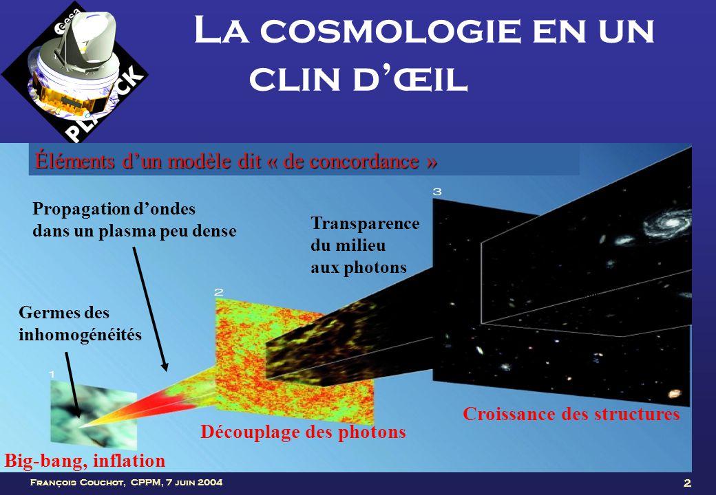 François Couchot, CPPM, 7 juin 2004 2 La cosmologie en un clin dœil Germes des inhomogénéités Big-bang, inflation Découplage des photons Croissance de