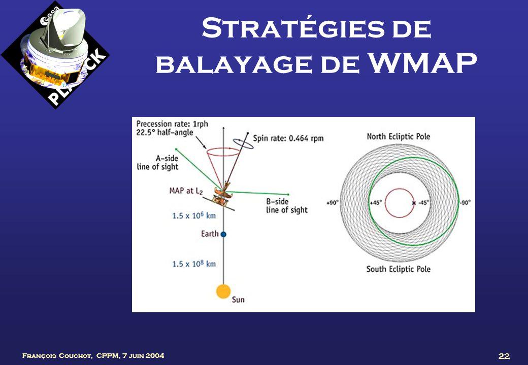 François Couchot, CPPM, 7 juin 2004 22 Stratégies de balayage de WMAP