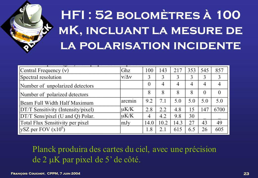 François Couchot, CPPM, 7 juin 2004 23 HFI : 52 bolomètres à 100 mK, incluant la mesure de la polarisation incidente Planck produira des cartes du cie