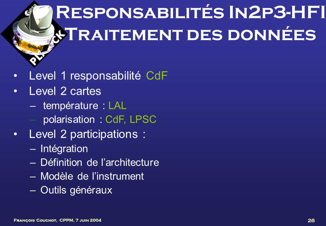 François Couchot, CPPM, 7 juin 2004 26 Responsabilités In2p3-HFI Traitement des données Level 1 responsabilité CdF Level 2 cartes – température : LAL