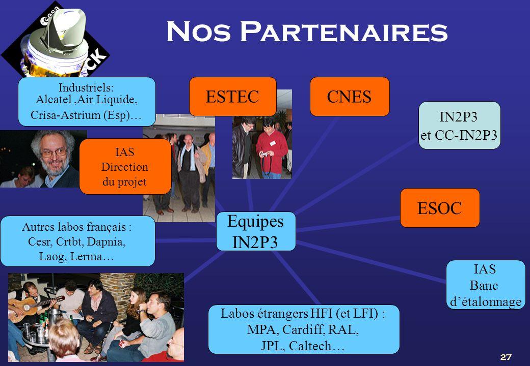François Couchot, CPPM, 7 juin 2004 27 Nos Partenaires IN2P3 et CC-IN2P3 CNES IAS Banc détalonnage Equipes IN2P3 ESOC IAP Direction du traitement des