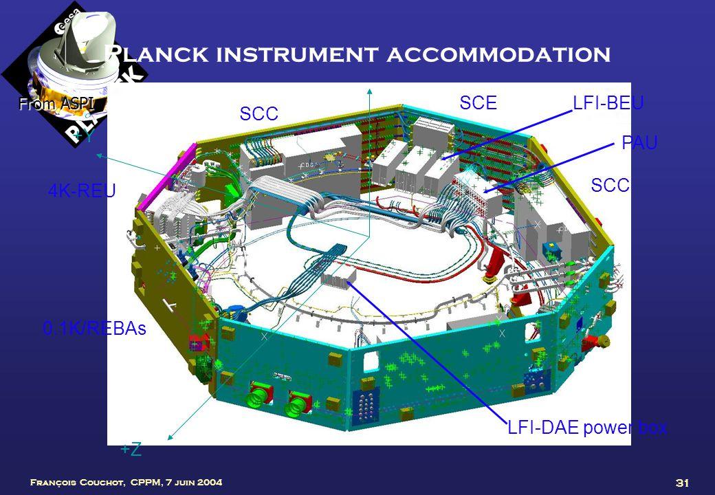 François Couchot, CPPM, 7 juin 2004 31 Planck instrument accommodation +Z +Y +Z LFI-BEU SCC SCE SCC 4K-REU 0.1K/REBAs LFI-DAE power box From ASPI PAU