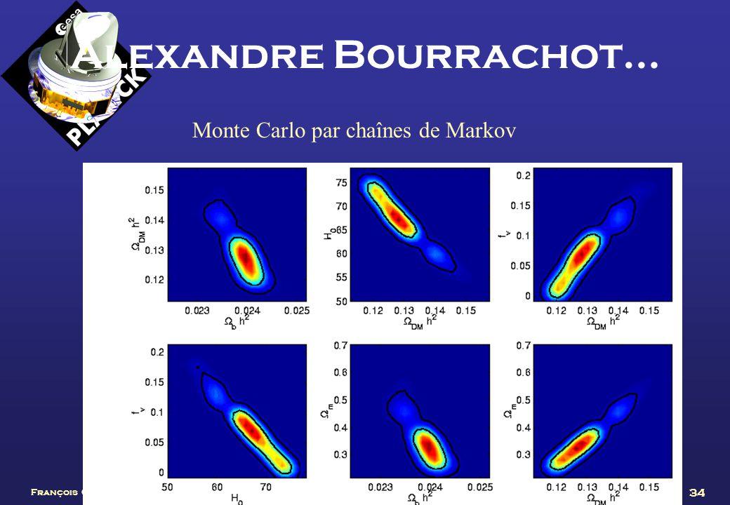 François Couchot, CPPM, 7 juin 2004 34 Alexandre Bourrachot… Monte Carlo par chaînes de Markov