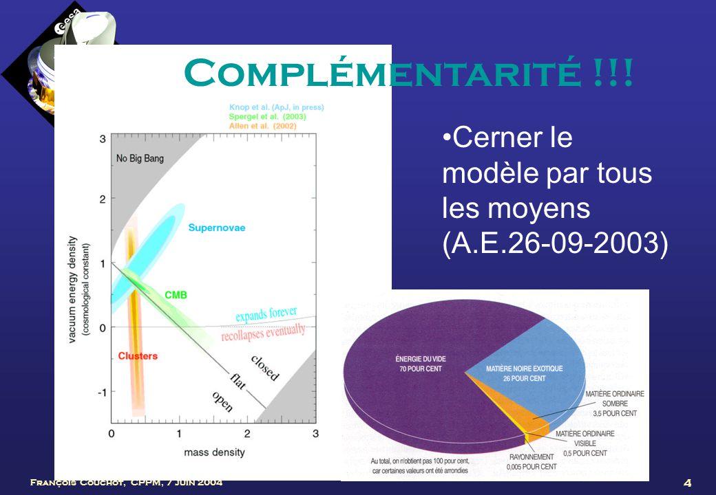 François Couchot, CPPM, 7 juin 2004 25 Responsabilités In2p3-HFI Étalonnage sol – Responsabilité IAS, contributions importantes PCC – Set- up optique du banc détalonnage au sol PCC – Mesure des propriétés de polarisation PCC – Automatisation de la cryogénie de la cuve détalonnage LAL – Mesure de la diaphonie optique et des non-linéarités LAL – Simulation du set-up optique LAL, PCC – Implémentation- Acquisition et contrôle PCC – Operations détalonnage LAL, PCC, LPSC