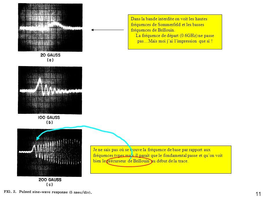 11 Dans la bande interdite on voit les hautes fréquences de Sommerfeld et les basses fréquences de Brillouin.