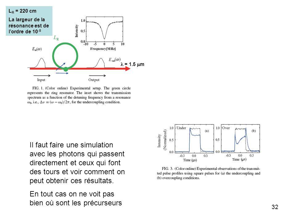 32 = 1.5 m L R = 220 cm La largeur de la résonance est de lordre de 10 -8 Il faut faire une simulation avec les photons qui passent directement et ceux qui font des tours et voir comment on peut obtenir ces résultats.