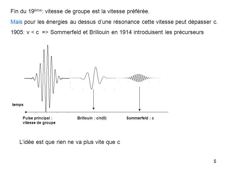5 Brillouin : c/n(0)Pulse principal : vitesse de groupe temps Sommerfeld : c Fin du 19 ème : vitesse de groupe est la vitesse préférée.