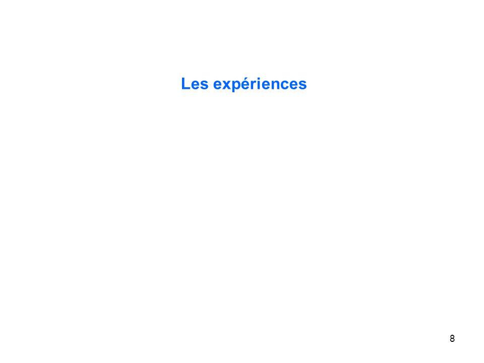8 Les expériences