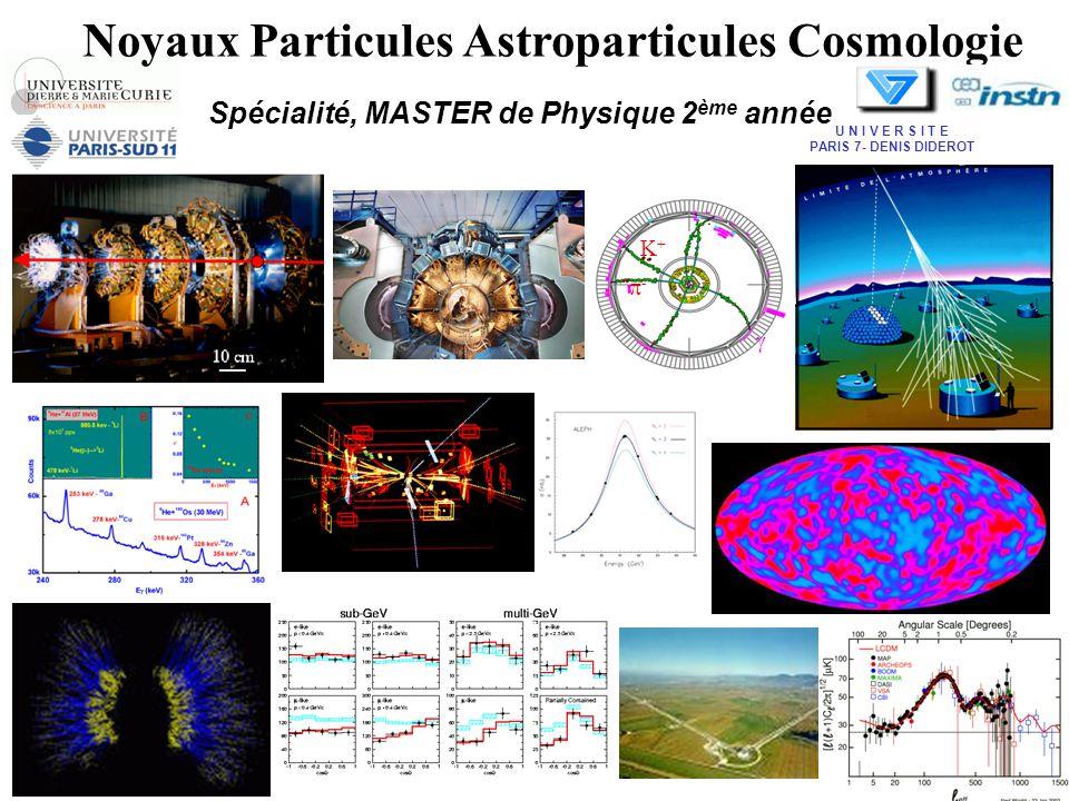K+K+ - Noyaux Particules Astroparticules Cosmologie Spécialité, MASTER de Physique 2 ème année U N I V E R S I T E PARIS 7- DENIS DIDEROT