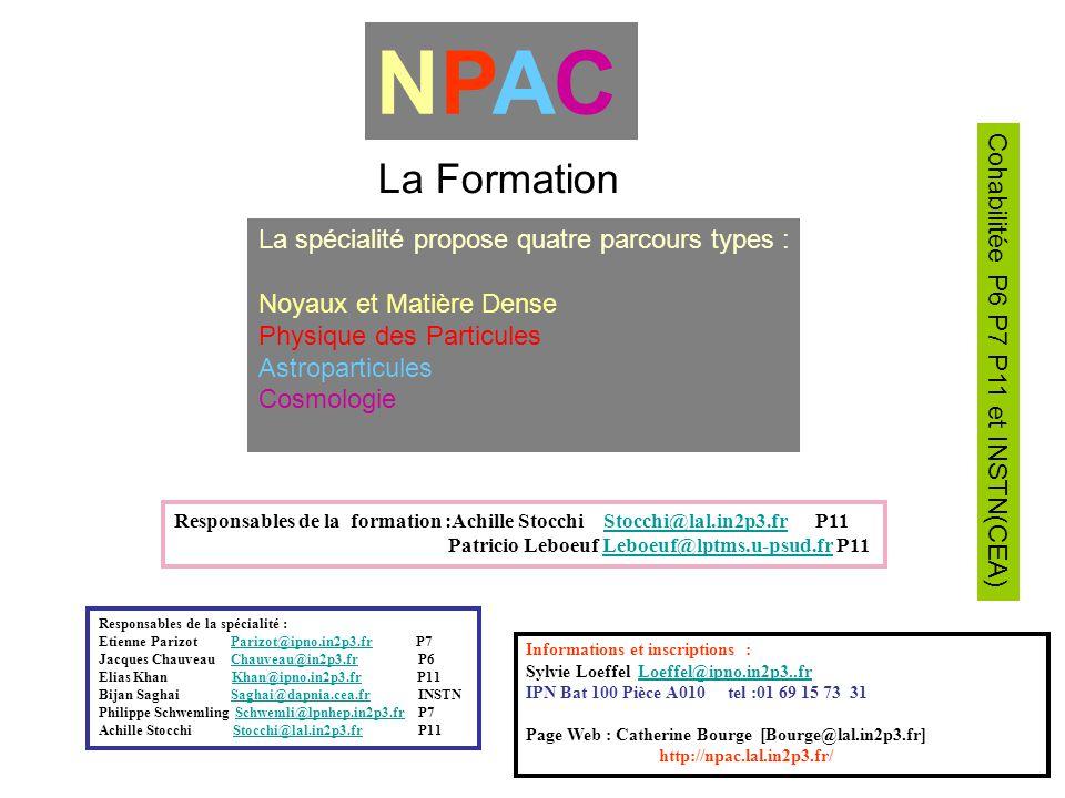 NPACNPAC La Formation La spécialité propose quatre parcours types : Noyaux et Matière Dense Physique des Particules Astroparticules Cosmologie Cohabilitée P6 P7 P11 et INSTN(CEA) Responsables de la formation :Achille Stocchi Stocchi@lal.in2p3.fr P11Stocchi@lal.in2p3.fr Patricio Leboeuf Leboeuf@lptms.u-psud.fr P11Leboeuf@lptms.u-psud.fr Informations et inscriptions : Sylvie Loeffel Loeffel@ipno.in2p3..frLoeffel@ipno.in2p3..fr IPN Bat 100 Pièce A010 tel :01 69 15 73 31 Page Web : Catherine Bourge [Bourge@lal.in2p3.fr] http://npac.lal.in2p3.fr/ Responsables de la spécialité : Etienne Parizot Parizot@ipno.in2p3.fr P7Parizot@ipno.in2p3.fr Jacques Chauveau Chauveau@in2p3.fr P6Chauveau@in2p3.fr Elias Khan Khan@ipno.in2p3.fr P11Khan@ipno.in2p3.fr Bijan Saghai Saghai@dapnia.cea.fr INSTNSaghai@dapnia.cea.fr Philippe Schwemling Schwemli@lpnhep.in2p3.fr P7Schwemli@lpnhep.in2p3.fr Achille Stocchi Stocchi@lal.in2p3.fr P11Stocchi@lal.in2p3.fr