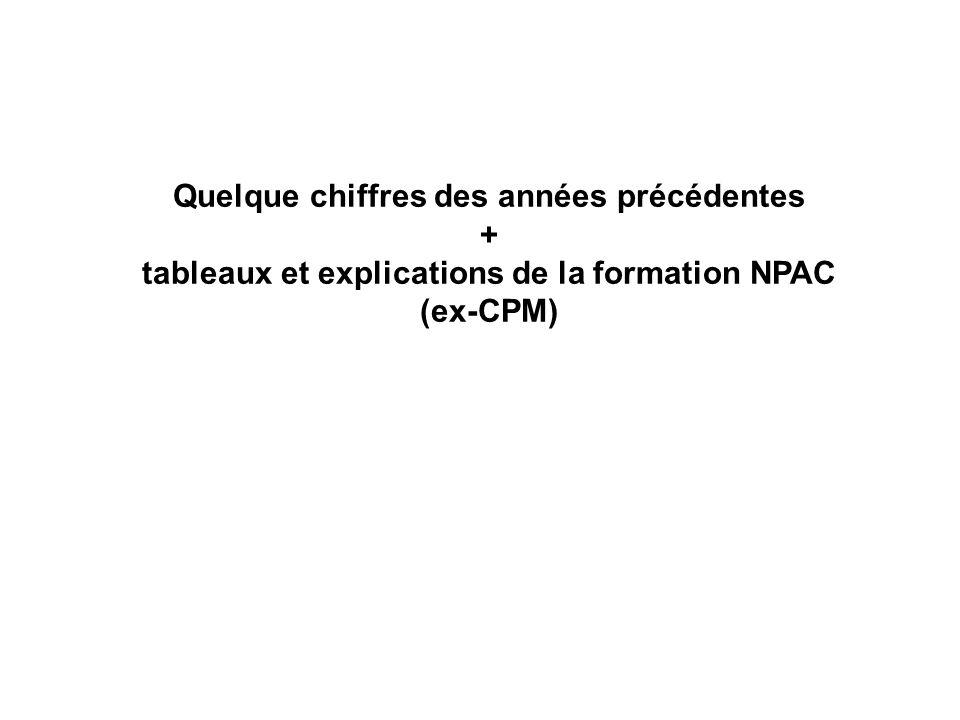 Quelque chiffres des années précédentes + tableaux et explications de la formation NPAC (ex-CPM)