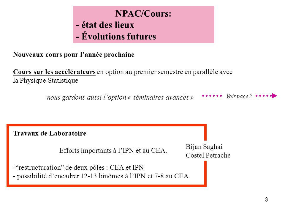 3 NPAC/Cours: - état des lieux - Évolutions futures Nouveaux cours pour lannée prochaine Cours sur les accélérateurs en option au premier semestre en