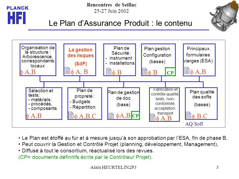 Rencontres de Seillac 25-27 Juin 2002 PLANCK Alain HEURTEL IN2P33 Le Plan dAssurance Produit : le contenu Le Plan est étoffé au fur et à mesure jusquà son approbation par lESA, fin de phase B, Peut couvrir la Gestion et Contrôle Projet (planning, développement, Management), Diffusé à tout le consortium, réactualisé lors des revues.