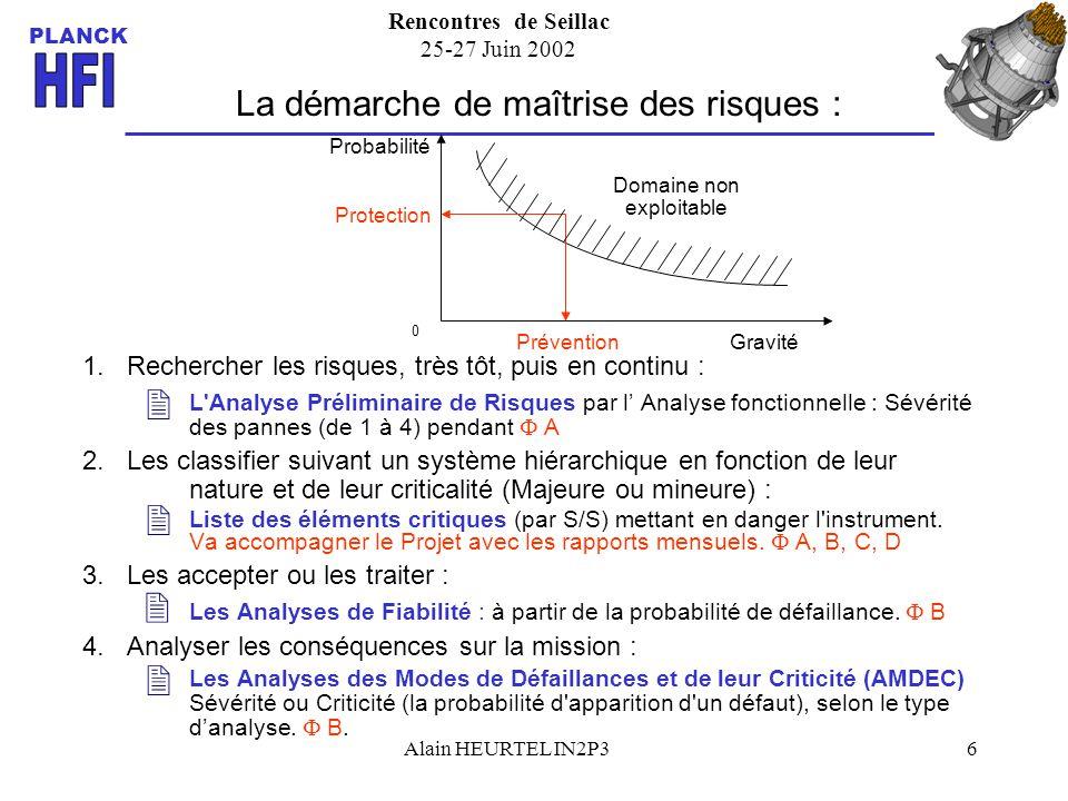 Rencontres de Seillac 25-27 Juin 2002 PLANCK Alain HEURTEL IN2P36 La démarche de maîtrise des risques : 1.Rechercher les risques, très tôt, puis en continu : L Analyse Préliminaire de Risques par l Analyse fonctionnelle : Sévérité des pannes (de 1 à 4) pendant A 2.Les classifier suivant un système hiérarchique en fonction de leur nature et de leur criticalité (Majeure ou mineure) : Liste des éléments critiques (par S/S) mettant en danger l instrument.