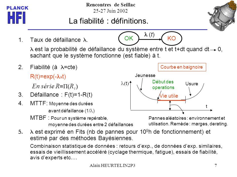 Rencontres de Seillac 25-27 Juin 2002 PLANCK Alain HEURTEL IN2P37 La fiabilité : définitions. 1.Taux de défaillance. est la probabilité de défaillance