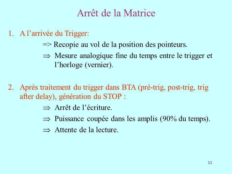 11 Arrêt de la Matrice 1.A larrivée du Trigger: => Recopie au vol de la position des pointeurs.