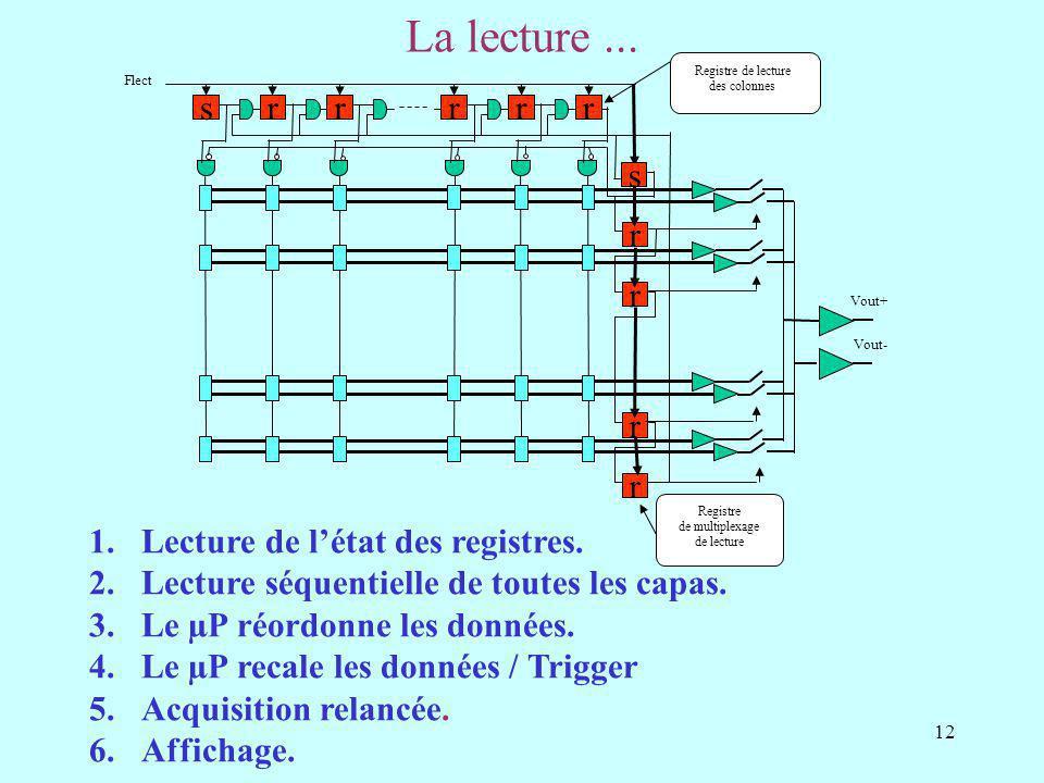 12 La lecture...1.Lecture de létat des registres.