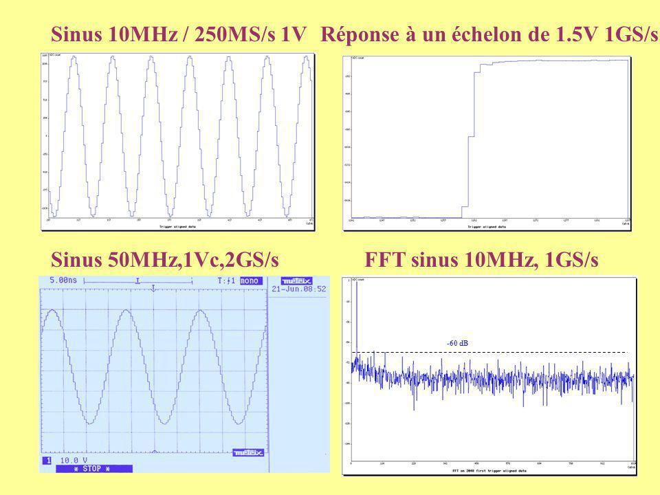 17 Sinus 10MHz / 250MS/s 1VRéponse à un échelon de 1.5V 1GS/s Sinus 50MHz,1Vc,2GS/sFFT sinus 10MHz, 1GS/s -60 dB