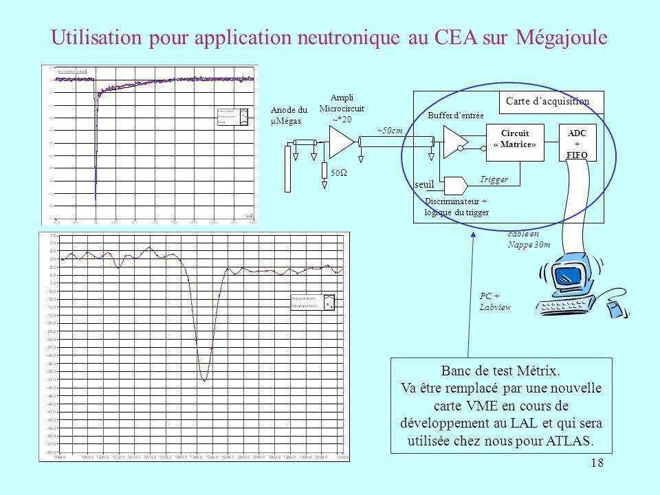 18 Utilisation pour application neutronique au CEA sur Mégajoule Circuit « Matrice» seuil Trigger Discriminateur + logique du trigger Buffer dentrée Ampli Microcircuit ~*20 ~50cm 50 Anode du µMégas ADC + FIFO câble en Nappe 30m PC + Labview Carte dacquisition Banc de test Métrix.