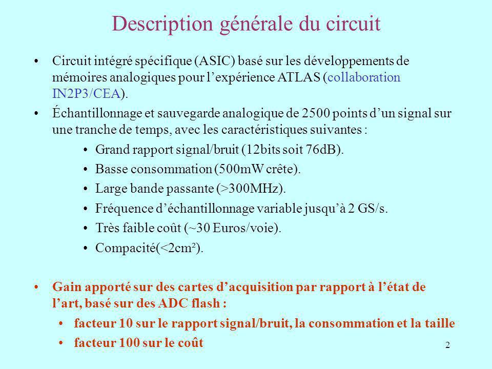 13 Voici lanimal: (version 2) 60 mm 2 250 000 transistors 3/4 full custom 1/4 std cells Boîtier EDQUAD 128 0.4mm pitch