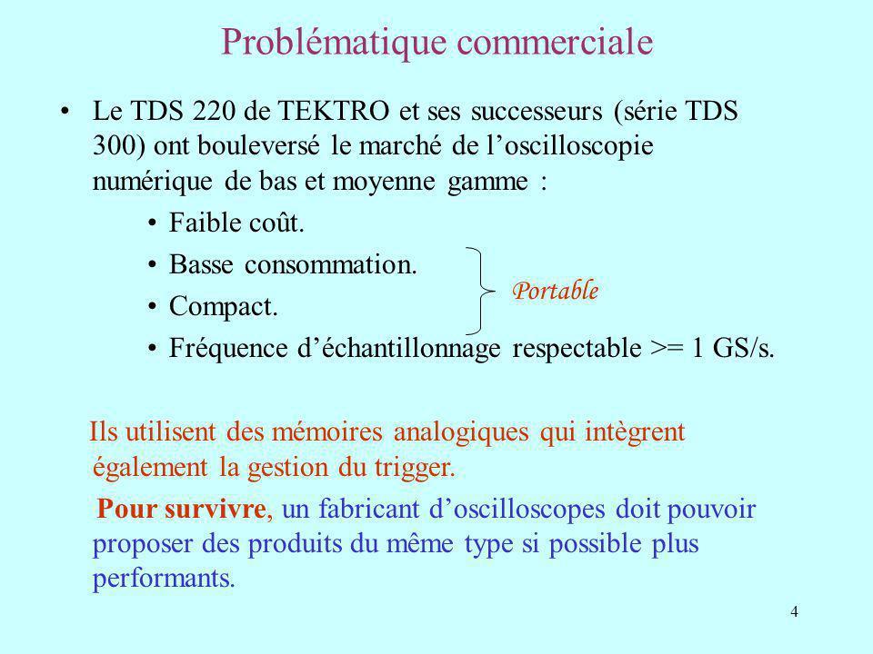 4 Problématique commerciale Le TDS 220 de TEKTRO et ses successeurs (série TDS 300) ont bouleversé le marché de loscilloscopie numérique de bas et moyenne gamme : Faible coût.