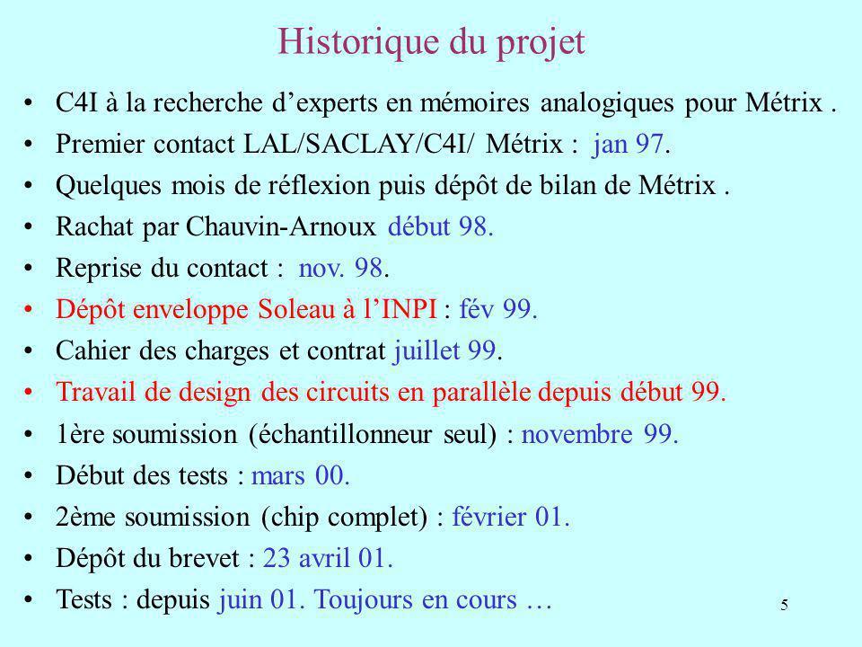 5 Historique du projet C4I à la recherche dexperts en mémoires analogiques pour Métrix.