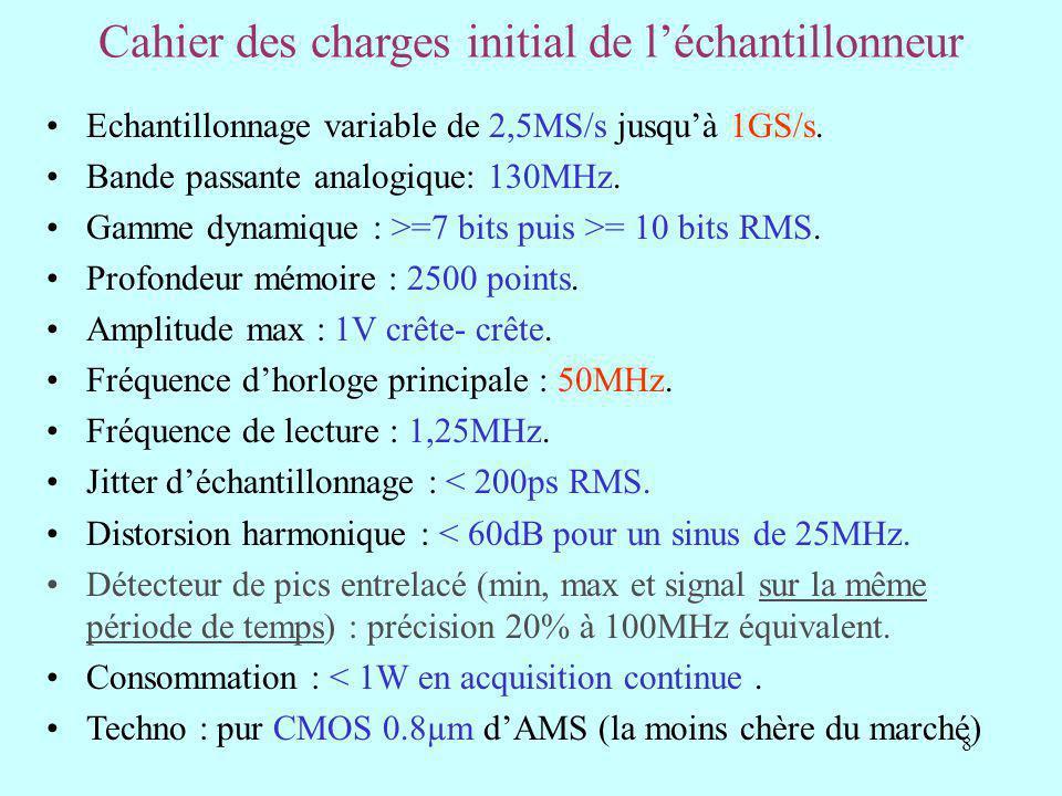 8 Cahier des charges initial de léchantillonneur Echantillonnage variable de 2,5MS/s jusquà 1GS/s.