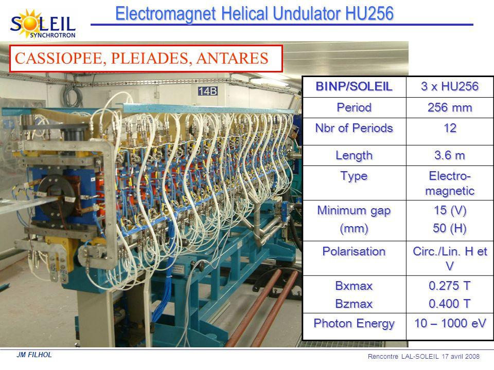JM FILHOL Rencontre LAL-SOLEIL 17 avril 2008 Electromagnet Helical Undulator HU256 BINP/SOLEIL 3 x HU256 Period 256 mm Nbr of Periods 12 Length 3.6 m
