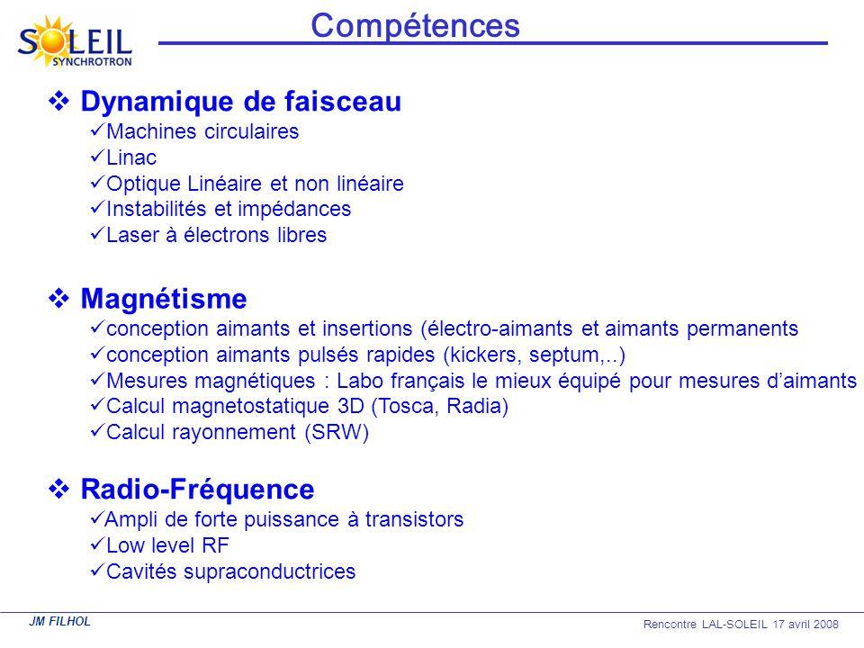 JM FILHOL Rencontre LAL-SOLEIL 17 avril 2008 Magnétisme conception aimants et insertions (électro-aimants et aimants permanents conception aimants pul