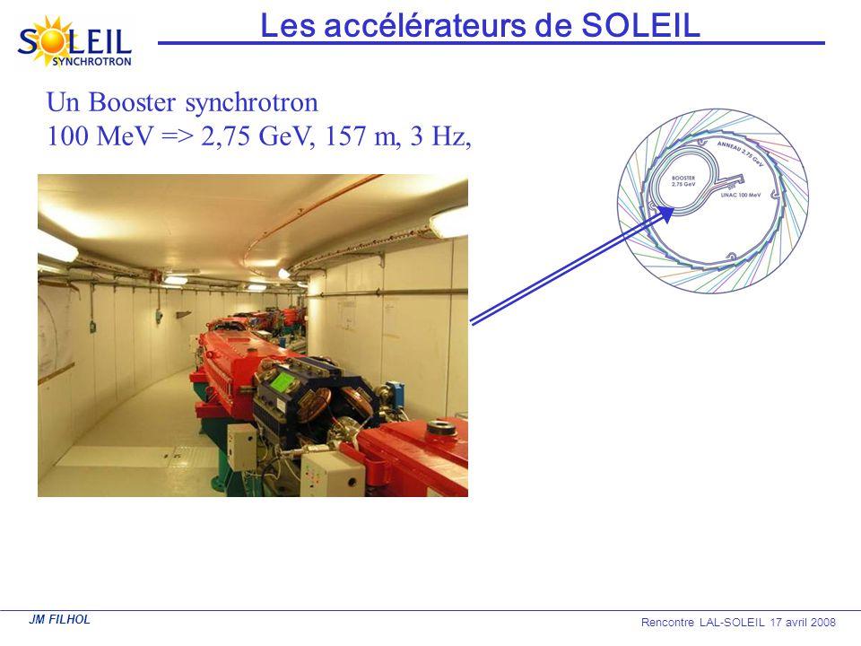 JM FILHOL Rencontre LAL-SOLEIL 17 avril 2008 Un Booster synchrotron 100 MeV => 2,75 GeV, 157 m, 3 Hz, Les accélérateurs de SOLEIL