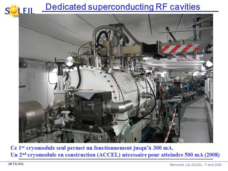 JM FILHOL Rencontre LAL-SOLEIL 17 avril 2008 Dedicated superconducting RF cavities Ce 1 er cryomodule seul permet un fonctionnement jusquà 300 mA. Un