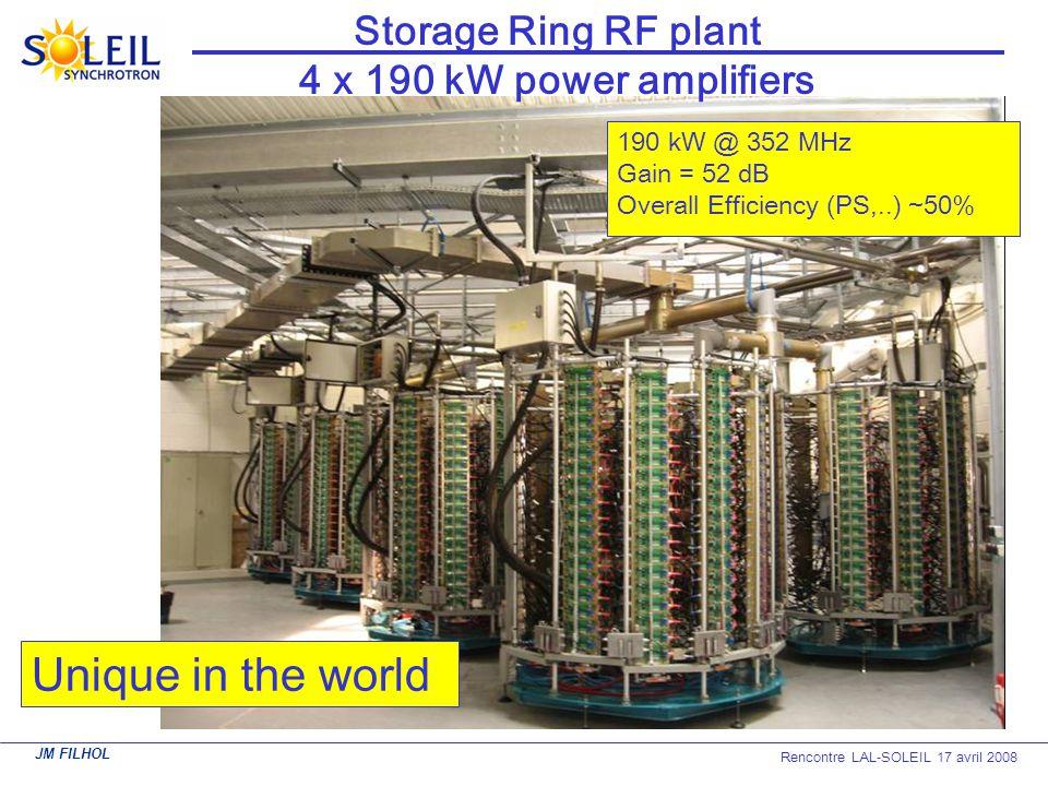 JM FILHOL Rencontre LAL-SOLEIL 17 avril 2008 Compétences Et aussi Alignement Calculs thermo mécanique 3D Mesures de vibrations Cryogénie Fonctionnement continu … En fait tout ce quil faut pour : construire et exploiter les accélérateurs de SOLEIL