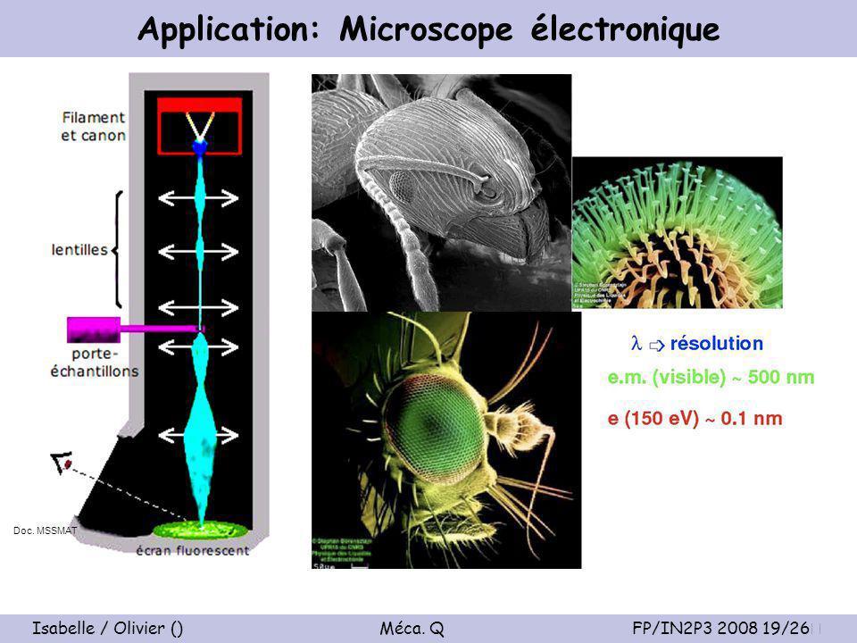 Isabelle / Olivier () Méca. Q FP/IN2P3 2008 19/26 Application: Microscope électronique Doc. MSSMAT