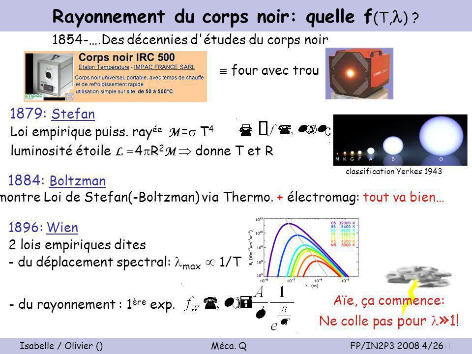 Isabelle / Olivier () Méca. Q FP/IN2P3 2008 4/26 Rayonnement du corps noir: quelle f (T, ) .