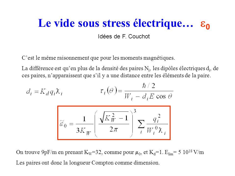 Le vide sous stress électrique… 0 Idées de F. Couchot Cest le même raisonnement que pour les moments magnétiques. La différence est quen plus de la de