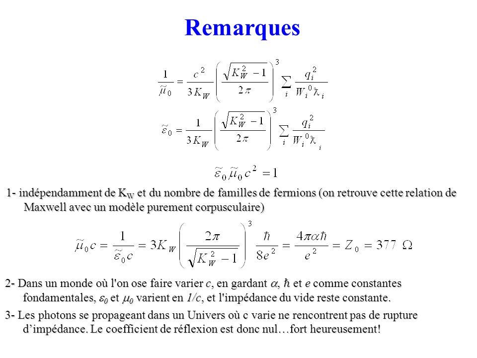 Remarques 1- indépendamment de K W et du nombre de familles de fermions (on retrouve cette relation de Maxwell avec un modèle purement corpusculaire)