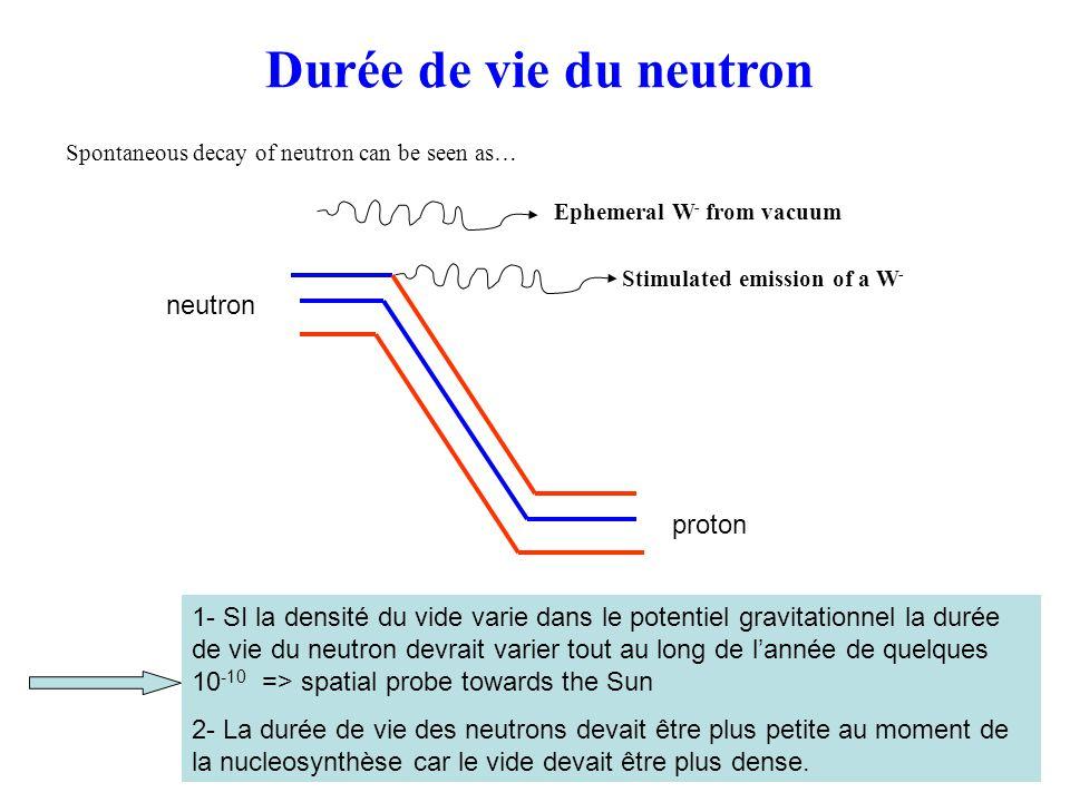 Durée de vie du neutron Spontaneous decay of neutron can be seen as… neutron proton Stimulated emission of a W - 1- SI la densité du vide varie dans l