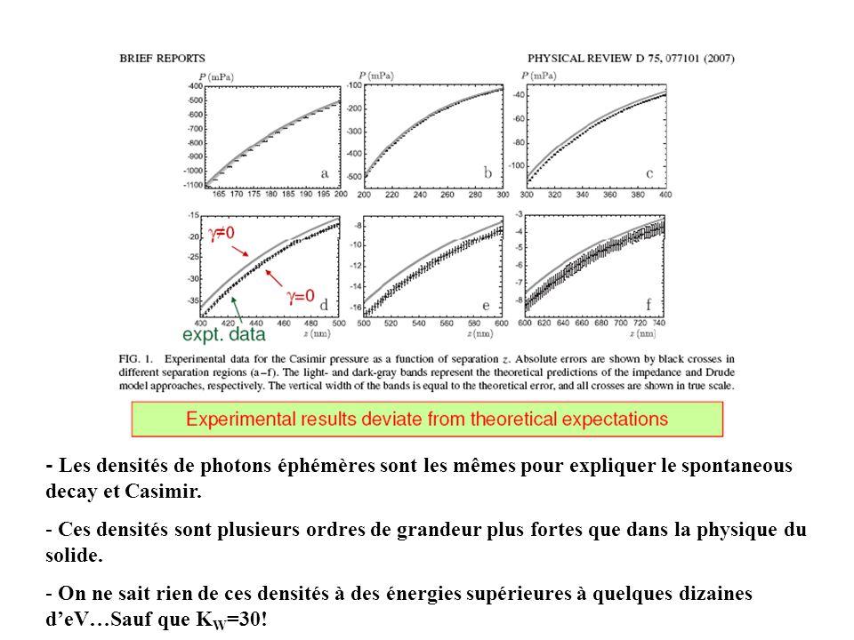 - Les densités de photons éphémères sont les mêmes pour expliquer le spontaneous decay et Casimir. - Ces densités sont plusieurs ordres de grandeur pl
